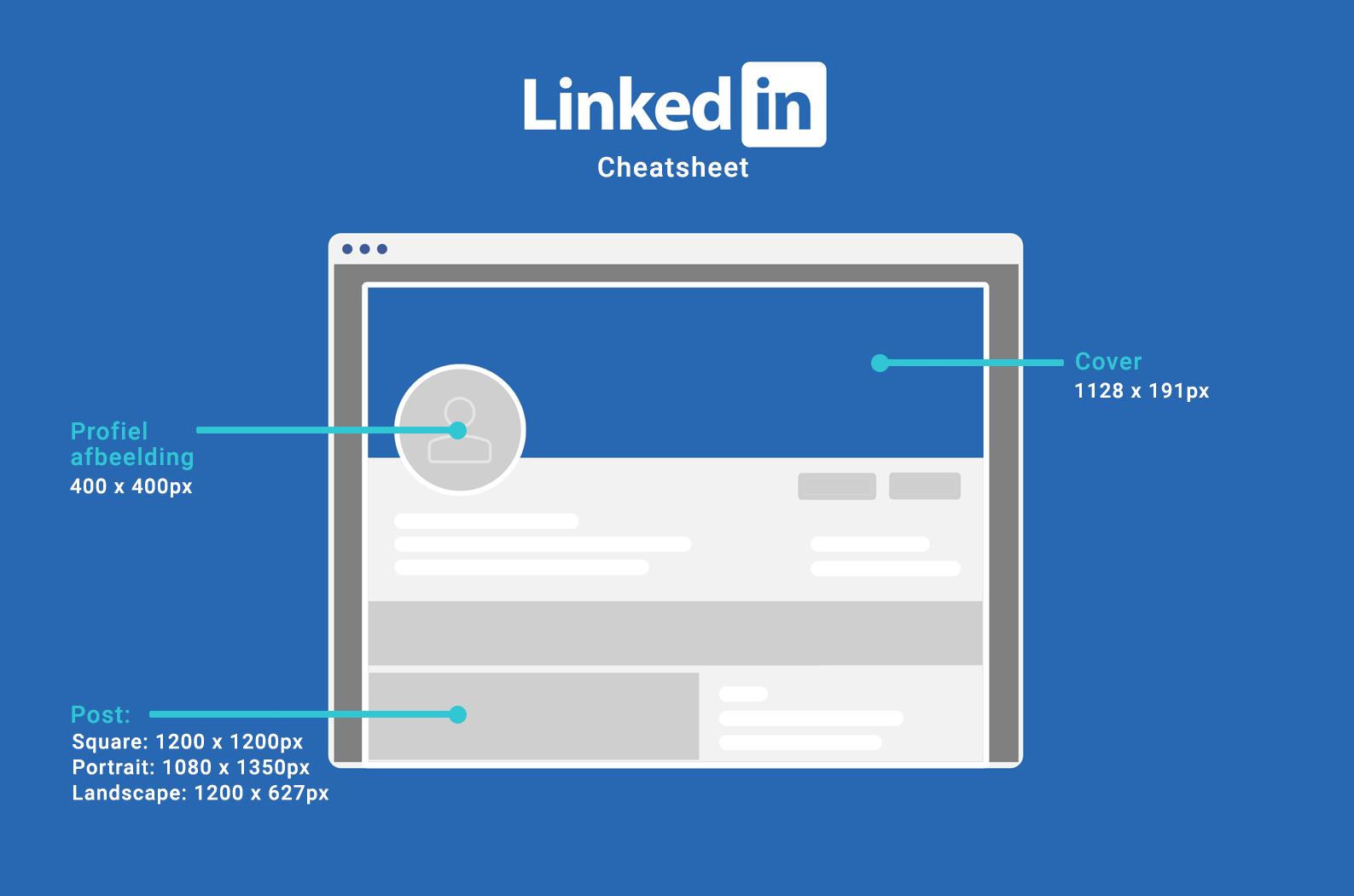 WeDigital_LinkedIn_Afmetingen_Sizes_Cheatsheet
