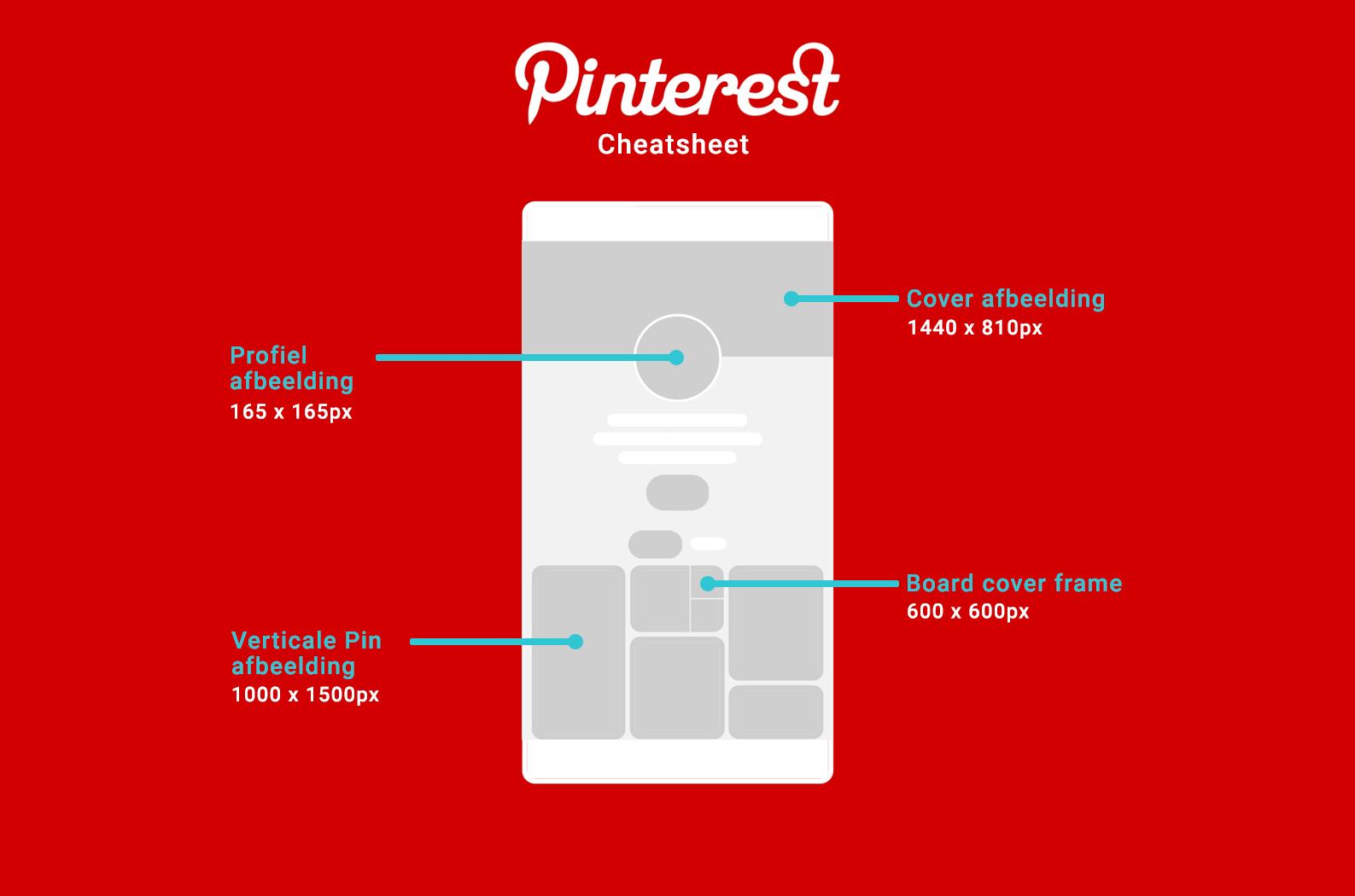 WeDigital_Pinterest_Afmetingen_Sizes_Cheatsheet