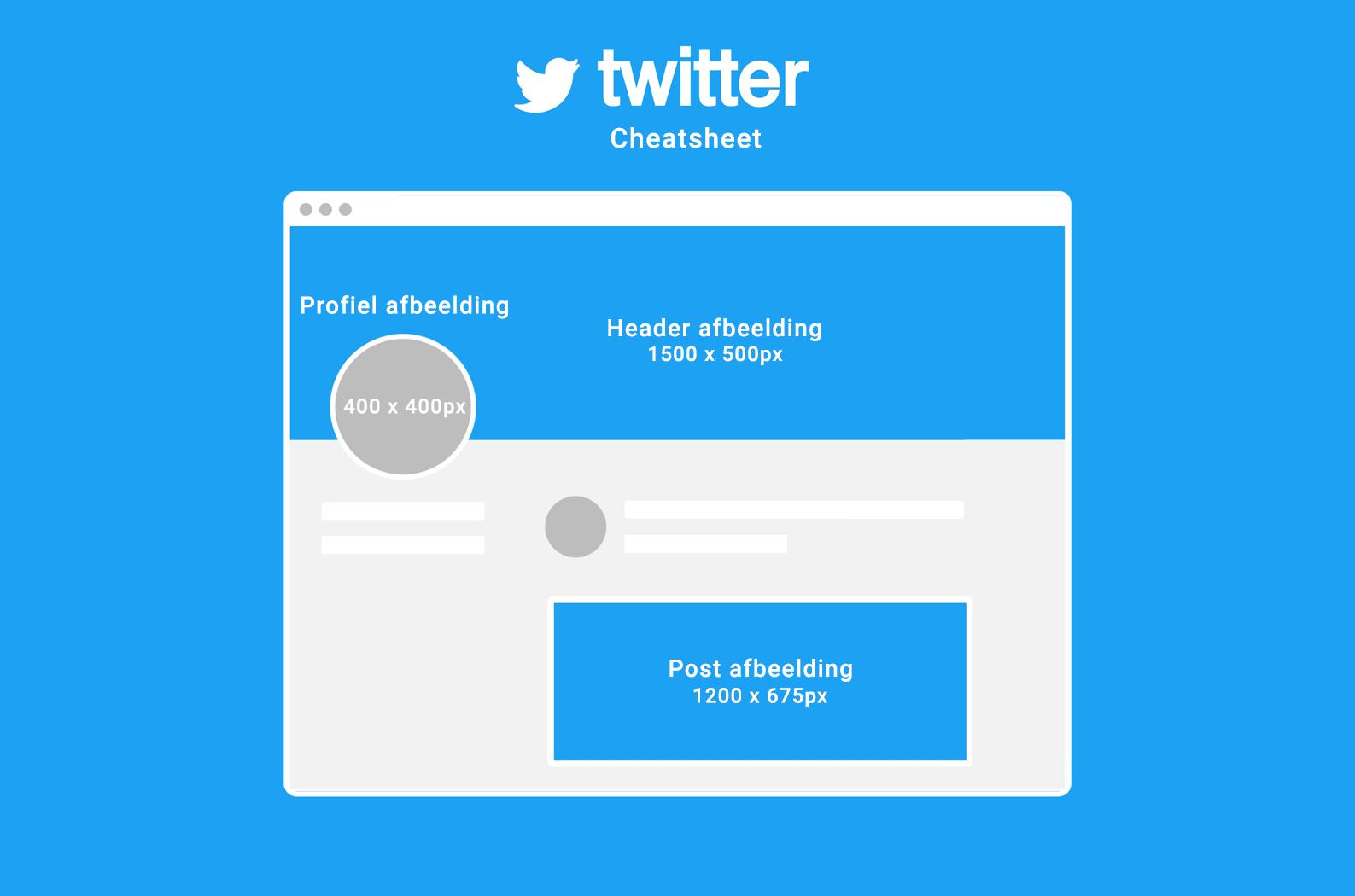 WeDigital_Twitter_Afmetingen_Sizes_Cheatsheet