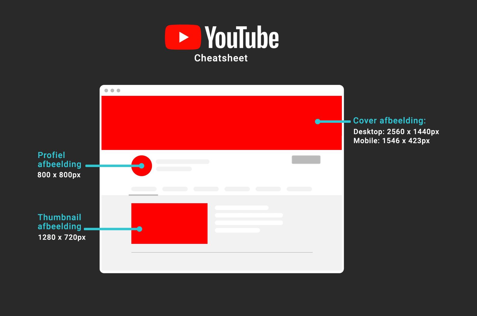 WeDigital_YouTube_Afmetingen_Sizes_Cheatsheet